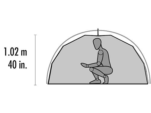 Peak height of tent