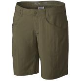 Browse Shorts & Capris