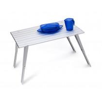 GSI - Macro Table